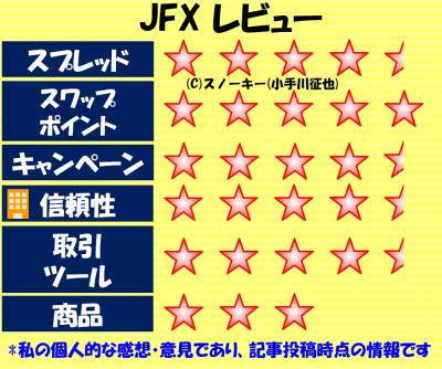 JFXレーティング