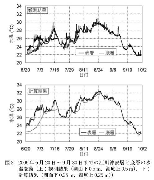 25-Fig3.jpg