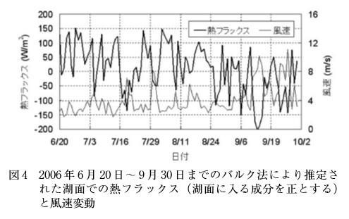 25-Fig4.jpg