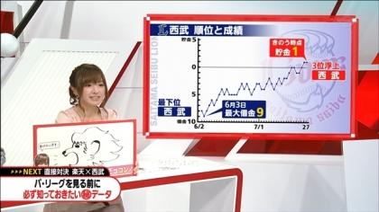 170728 紺野あさ美 (8)