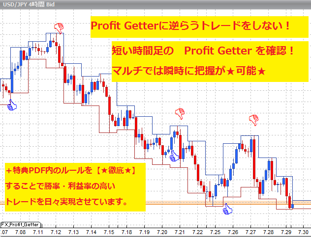 profitgetter0730a.png