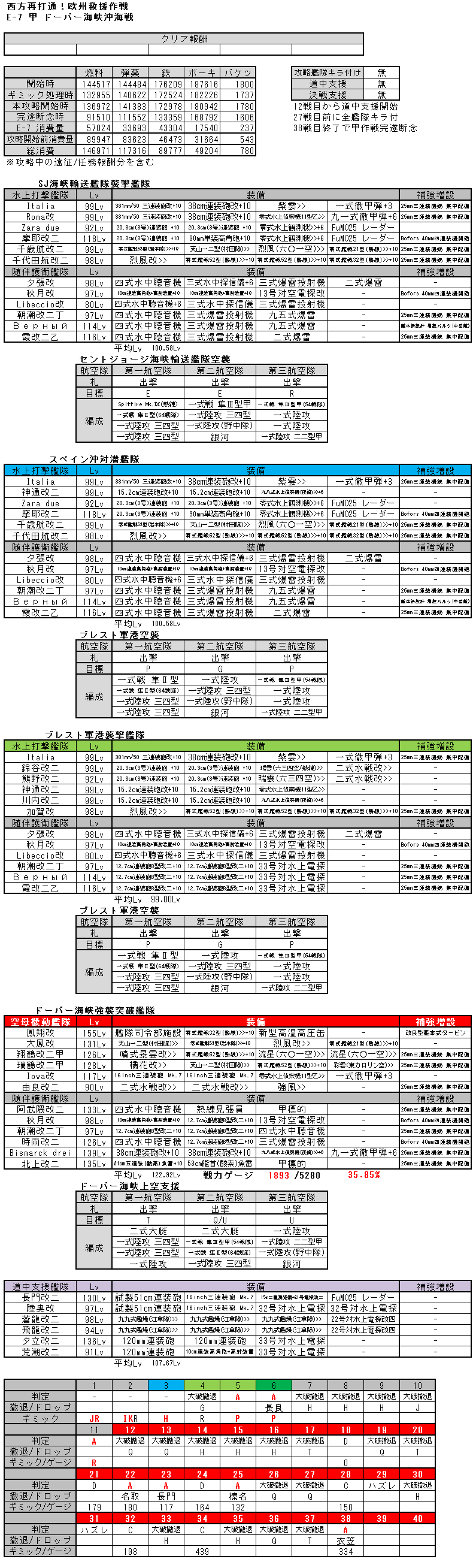 201708 E-7甲断念