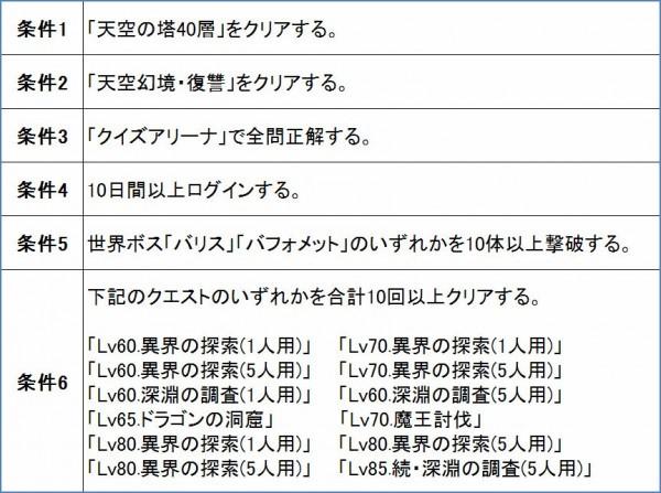 基本プレイ無料のアニメチックファンタジーオンラインゲーム『幻想神域』 幻神デザインコンテストグランプリ作品「ケルベロス」を実装したよ~!!幻想チャレンジキャンペーンも開始♪ 新作オンラインゲーム情報E