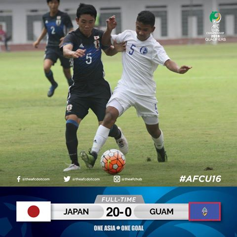 U15 Japan 🇯🇵 20 - 0 Guam