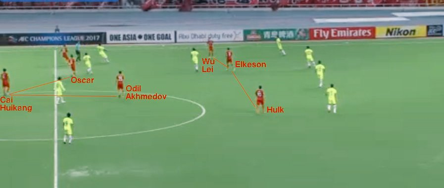 Spaces between Urawas backline midfield never exploited by cut-back crosses
