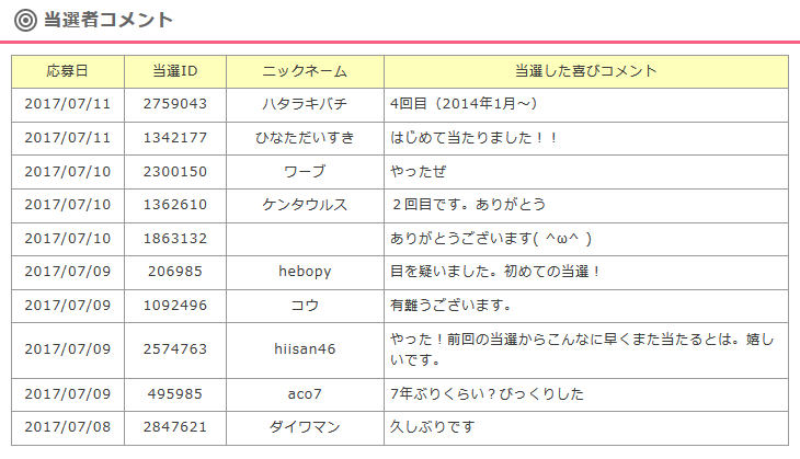 GetMoney! 毎日1,000円 当選者コメント