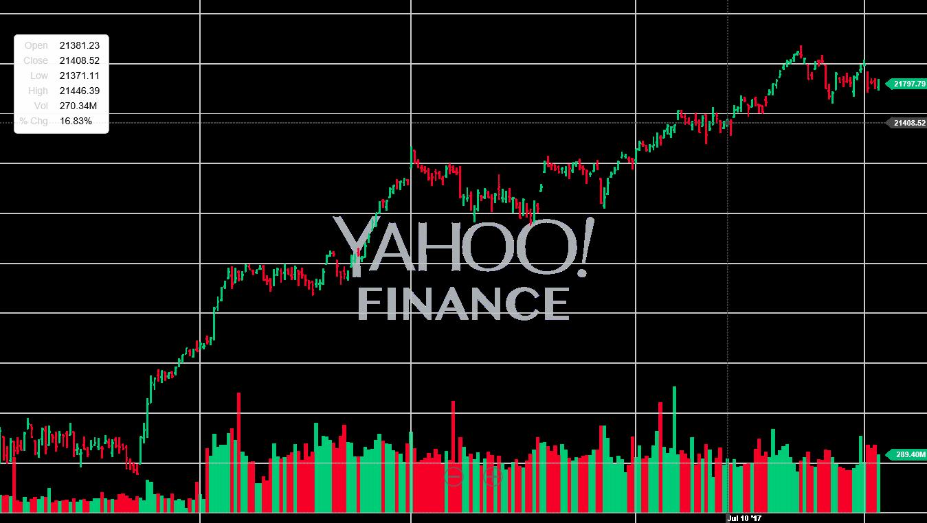 20170909NY Dow