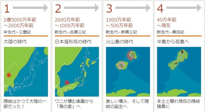 隠岐諸島の形成過程