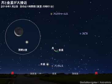 月と金星大接近