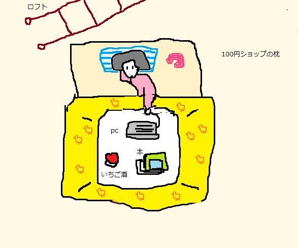 100円ショップの枕
