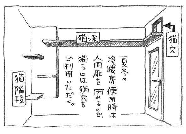 1-猫梁穴階段