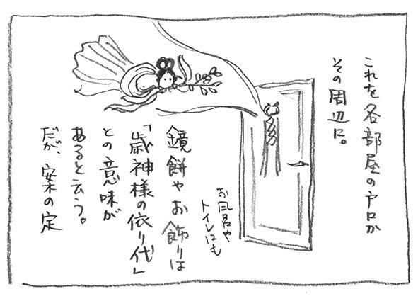 2-依り代