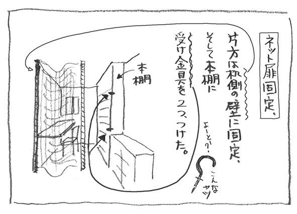 3-立面図