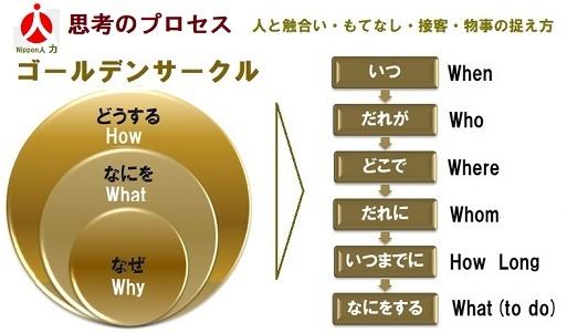 Nippon人力ゴールデンサーク1