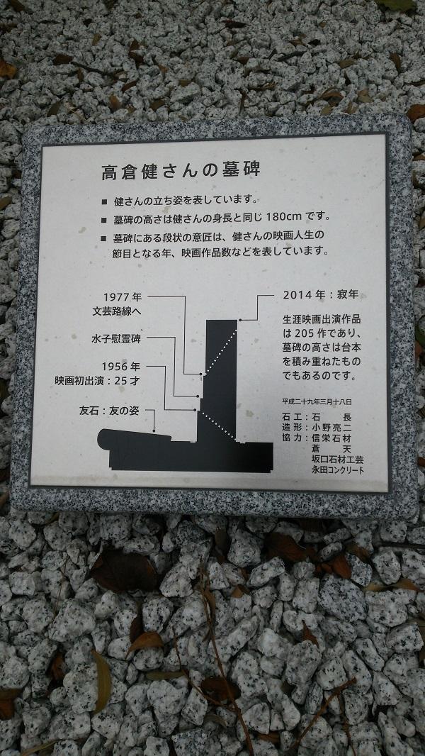 健さんの墓碑
