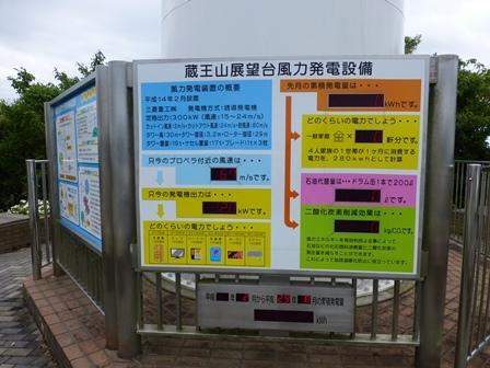 蔵王山展望台4