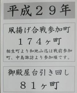 浜松まつり会館3
