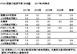 20170924b表1