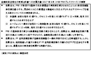 20170924b表2