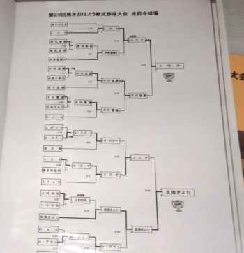 P9220012トーナメント表