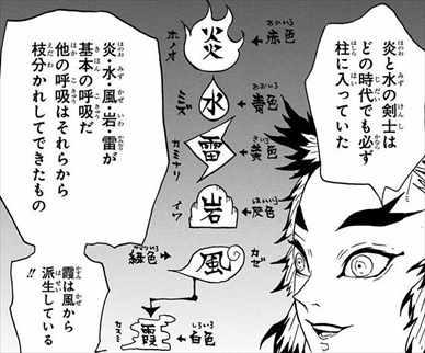 鬼滅の刃7巻 煉獄杏寿郎3