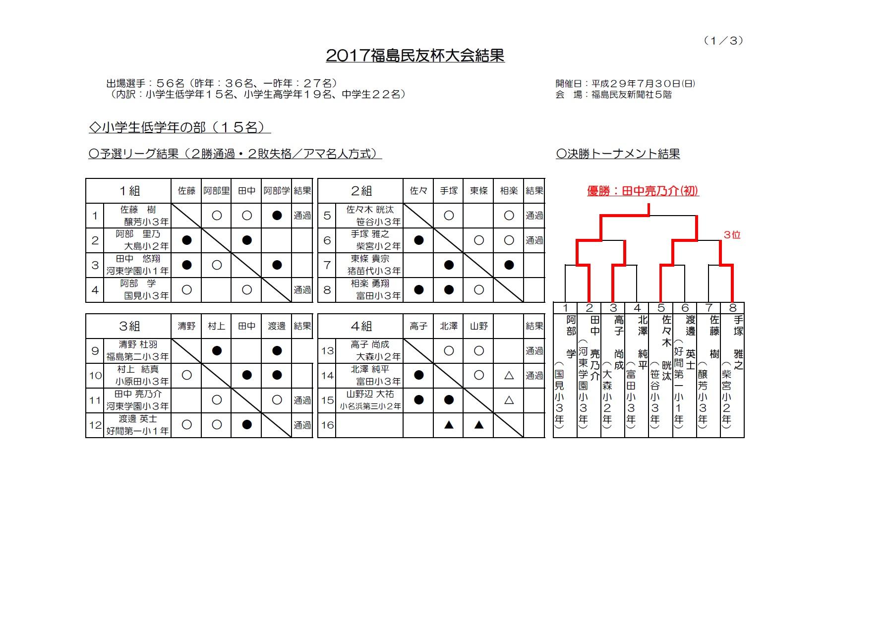teigaku_20170730.jpg