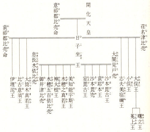 170924keizu.jpg