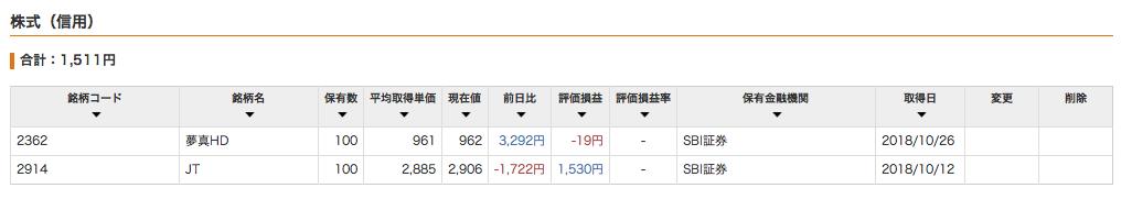株式信用_201810
