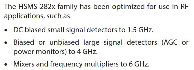 マイクロ波磁界検出器HSMS-2822抜粋