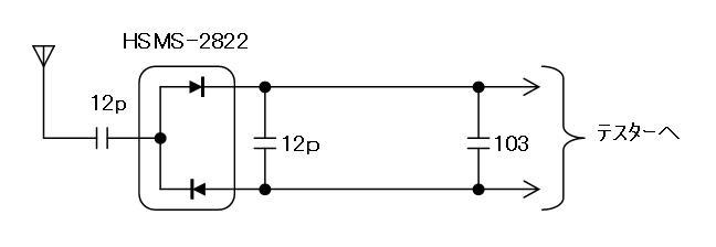 マイクロ波磁界検出器HSMS-2822事例