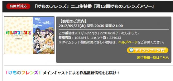 ニコ生特番『けものフレンズアワー』来場者数10万人超え! アンケは⑤が28,2%!