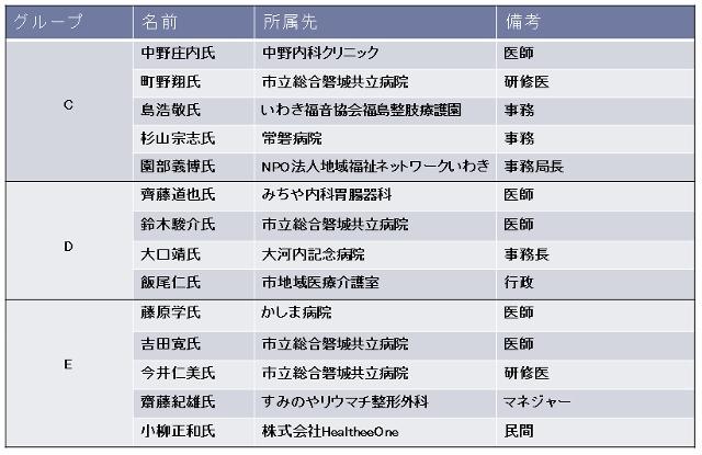 グループディスカッションメンバー2 (640x415)