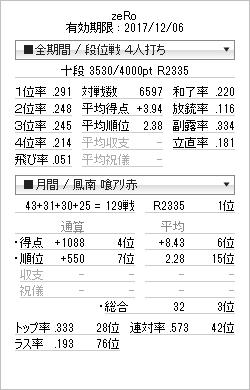 tenhou_prof_20170925hirari-.png