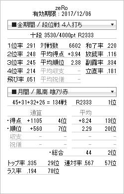 tenhou_prof_20170928.png